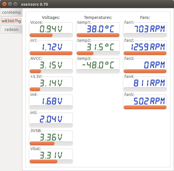 Fancontrol under Ubuntu 14 04 – resolving /usr/sbin